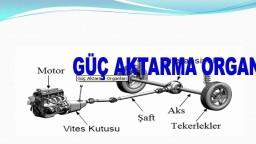 Ehliyet Sınavı Motor Bilgisi (Araç Tekniği)